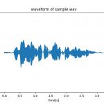Pythonでお手軽音声処理(3) 波形の表示