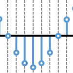 Pythonでお手軽音声処理(2) サンプリング周波数の話