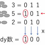 Grundy数(Nim数, Nimber)の理論